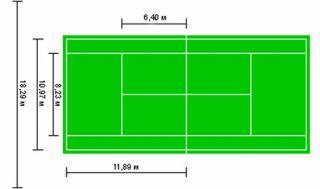 Размер теннисного корта