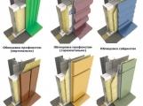 Стеновые сэндвич панели поэлементной сборки